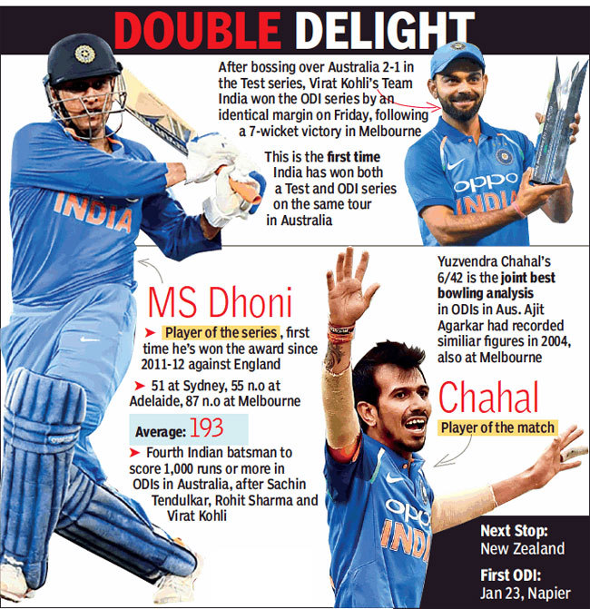 India vs Australia 3rd ODI: MS Dhoni powers India to first-ever