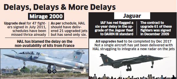 IAF-123