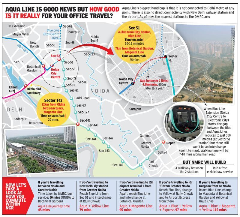 Noida to flag off Aqua Line today but it is an 'island' on Delhi-NCR's metro grid