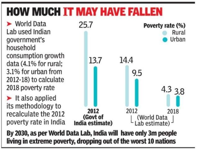 poverty info (1)