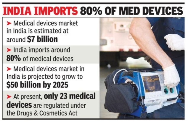 medical device info (1)