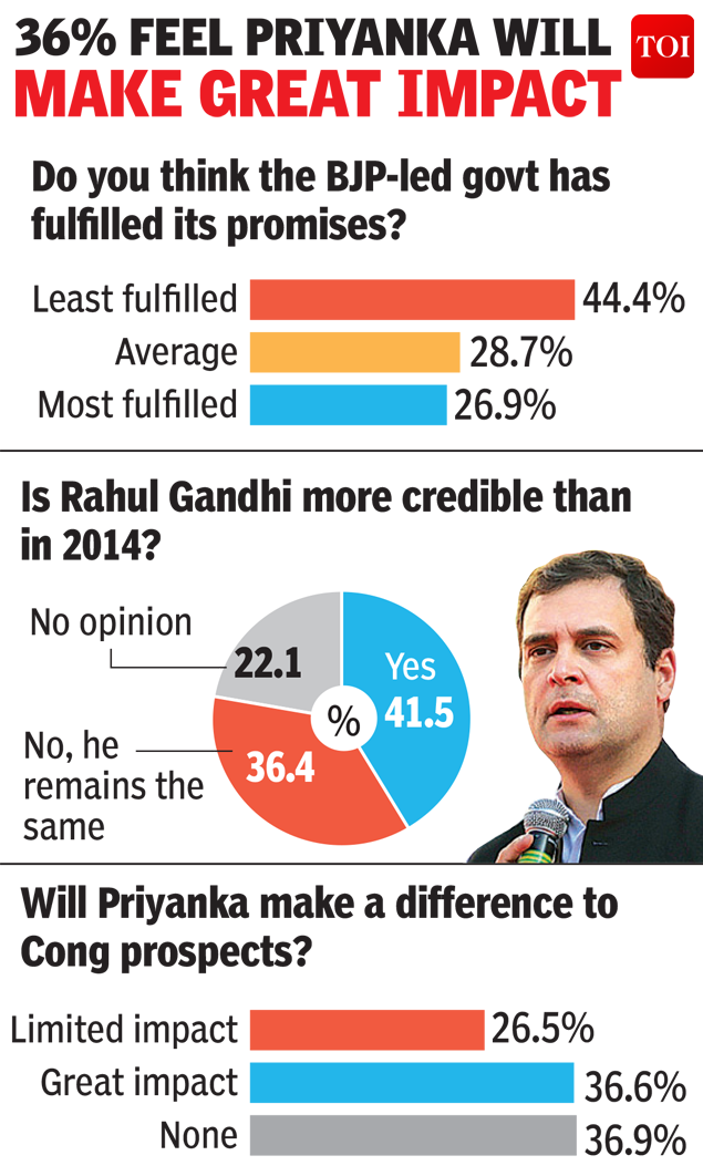 Priyanka will make great impact