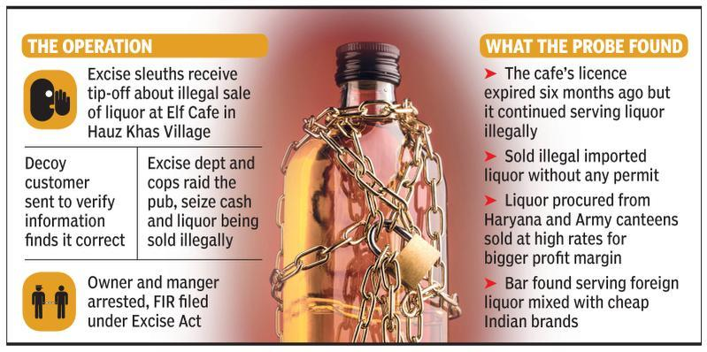 Cafe owner held for selling liquor without licence