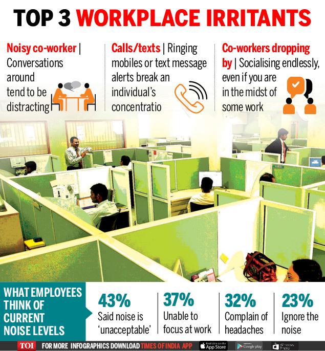 TOP 3 WORKPLACE IRRITANTS