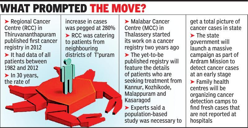 Soon, a population-based cancer registry for state