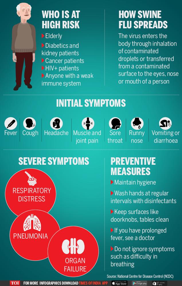 swine flu-Infographic-TOI2