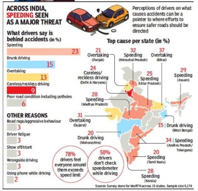 road accident info (1)