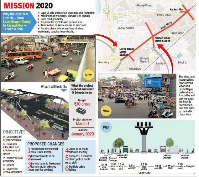 Image result for 3 km stretch in east Delhi