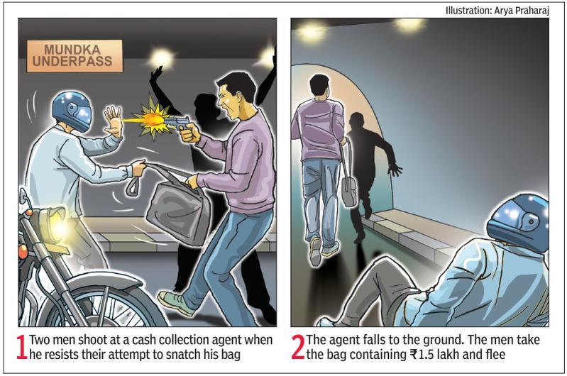 Cash agent shot at, robbed of Rs 1.5 lakh in underpass