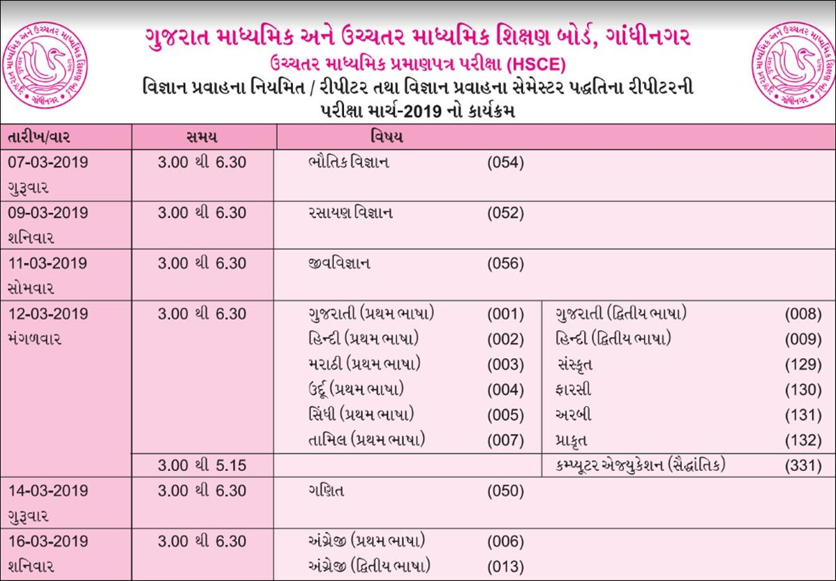 Gujarat Board SSC, HSC exam schedule 2019