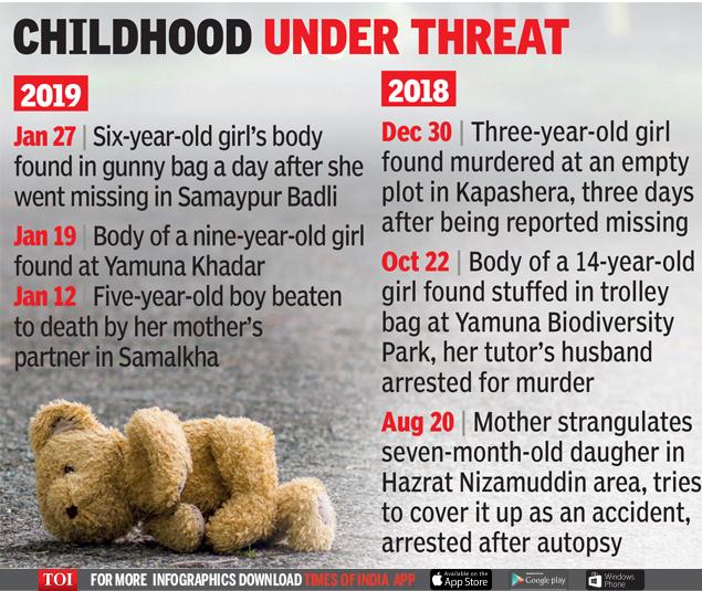 Childhood under threat