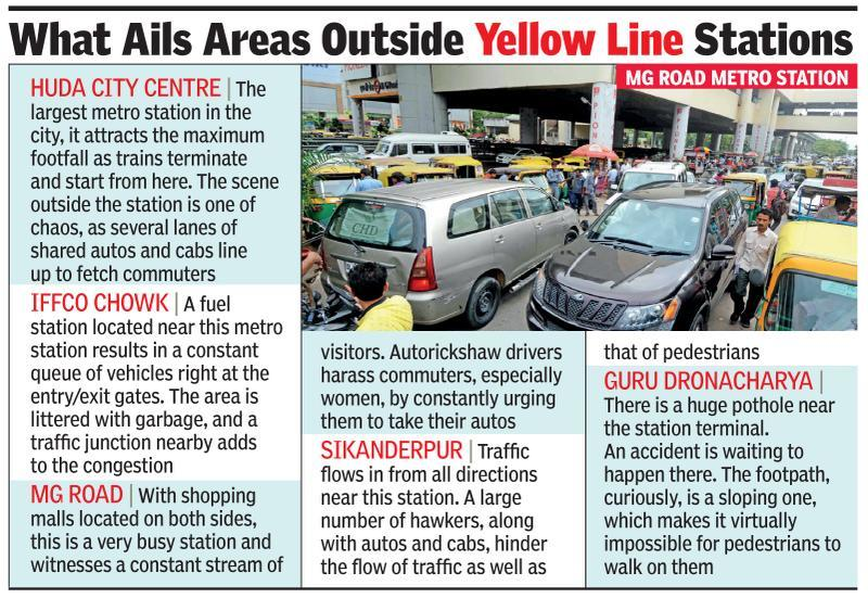MCG, DMRC and traffic police to chalk plan for smooth traffic flow near metro stations