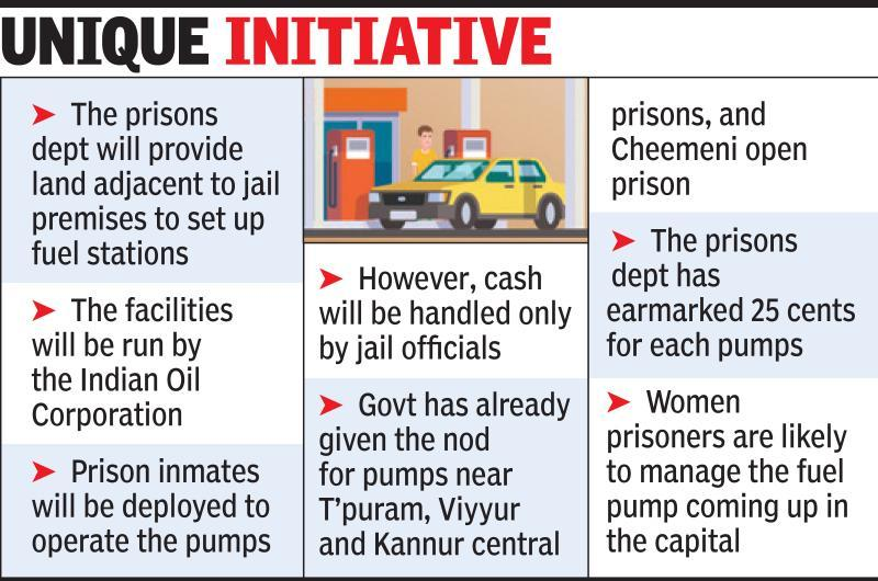 Now, prisons department to run fuel pumps