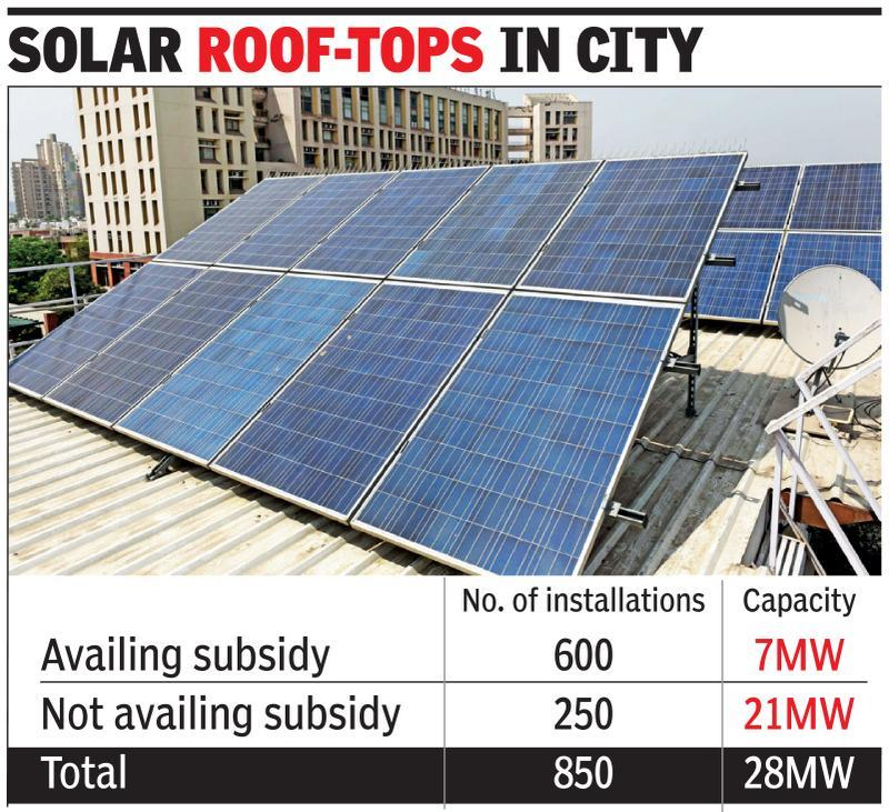 Net meter supply dries up, solar plan runs out of energy