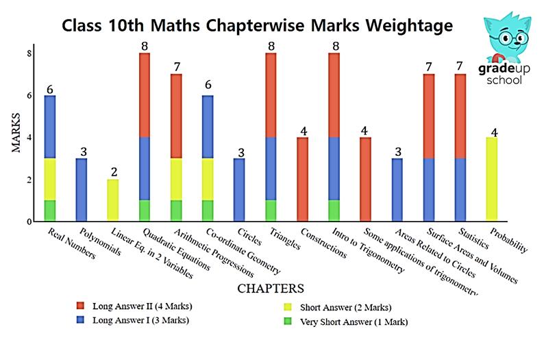 CBSE Class 10 Maths Paper 2019 today