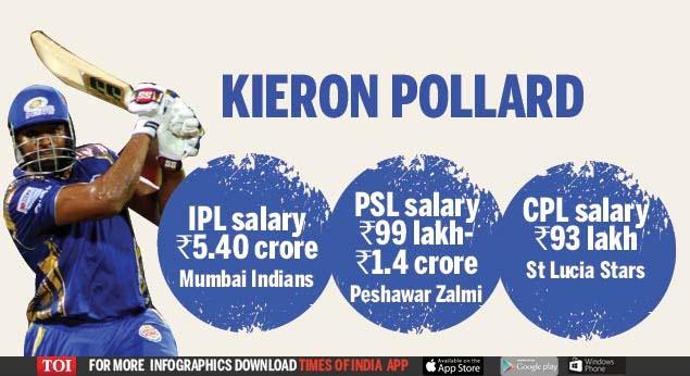 IPL Graphics