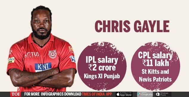 IPL Graphics2