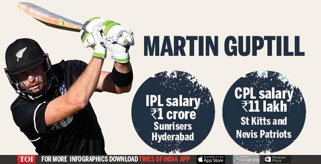 IPL Graphics3