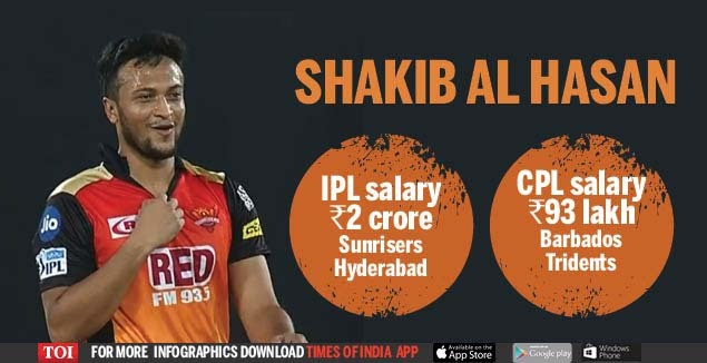 IPL Graphics4
