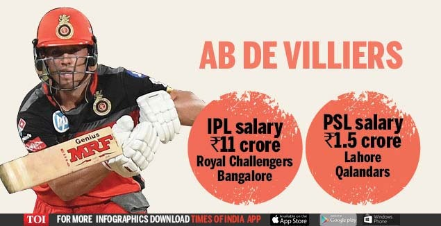 IPL Graphics5