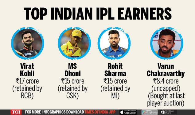IPL Graphics6