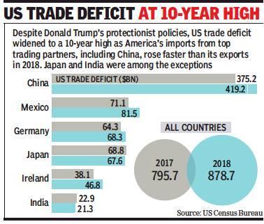 trade graphic