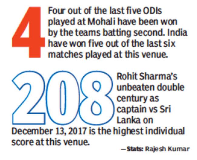 India vs Australia 4th ODI: With MS Dhoni rested, focus on