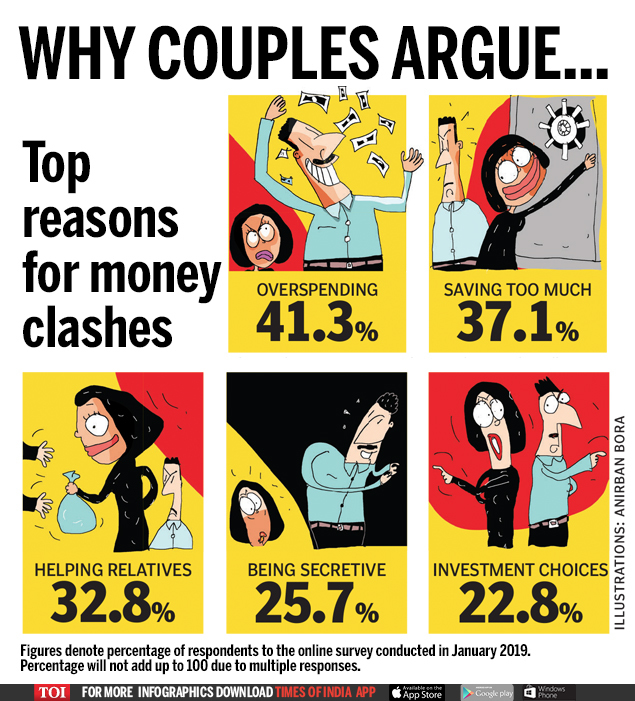 WHY COUPLES ARGUE...