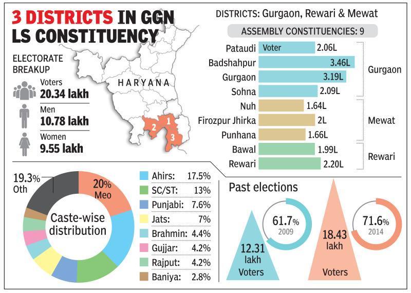 Lok Sabha elections 2019: Caste, religion, city needs will be key to