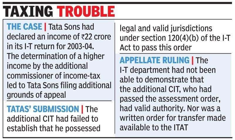 Tata Sons wins appeal against assessing Rs 759cr as income