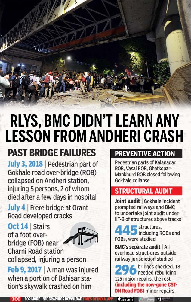 RLYS, BMC DIDN'T LEARN ANY LESSON FROM ANDHERI CRASH