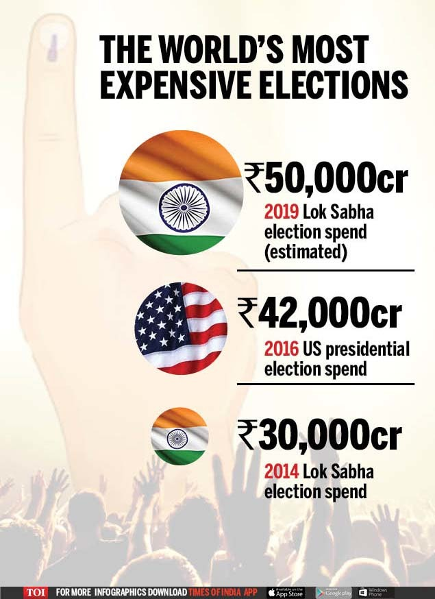 Infographic: 2019 elections to be the world's most expensive