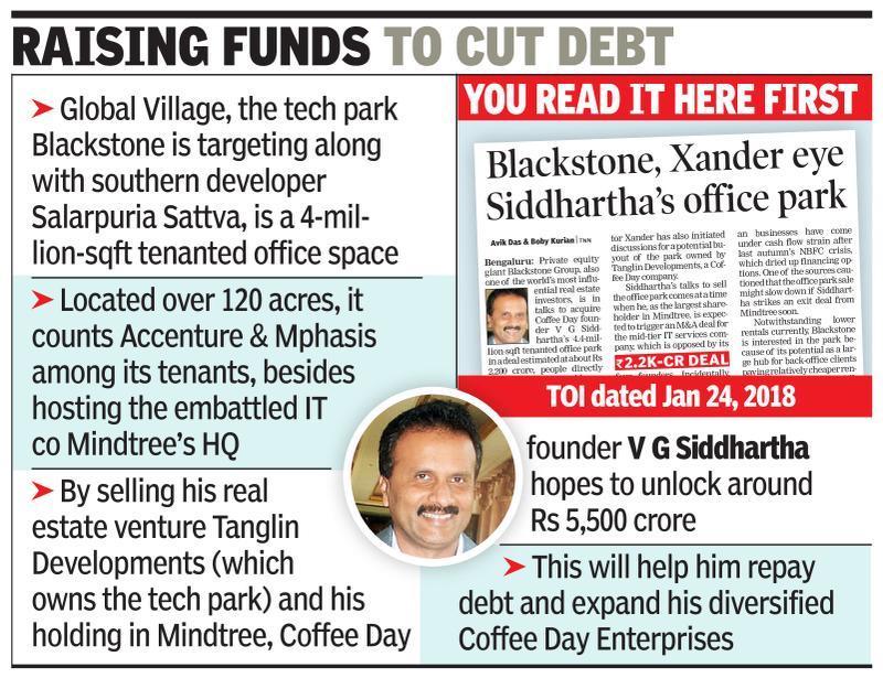 Blackstone to buy Siddhartha's co