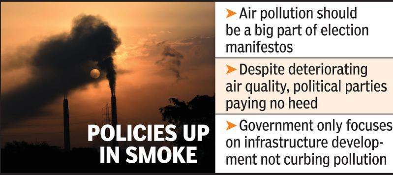 This poll season, parties need to wake up to air pollution