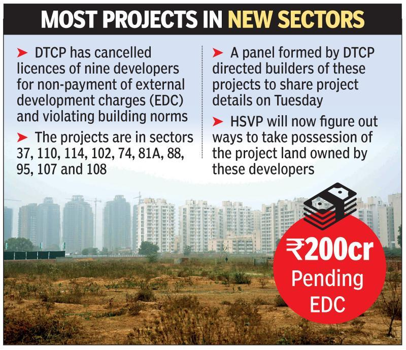 Projects with cancelled licence may lose land