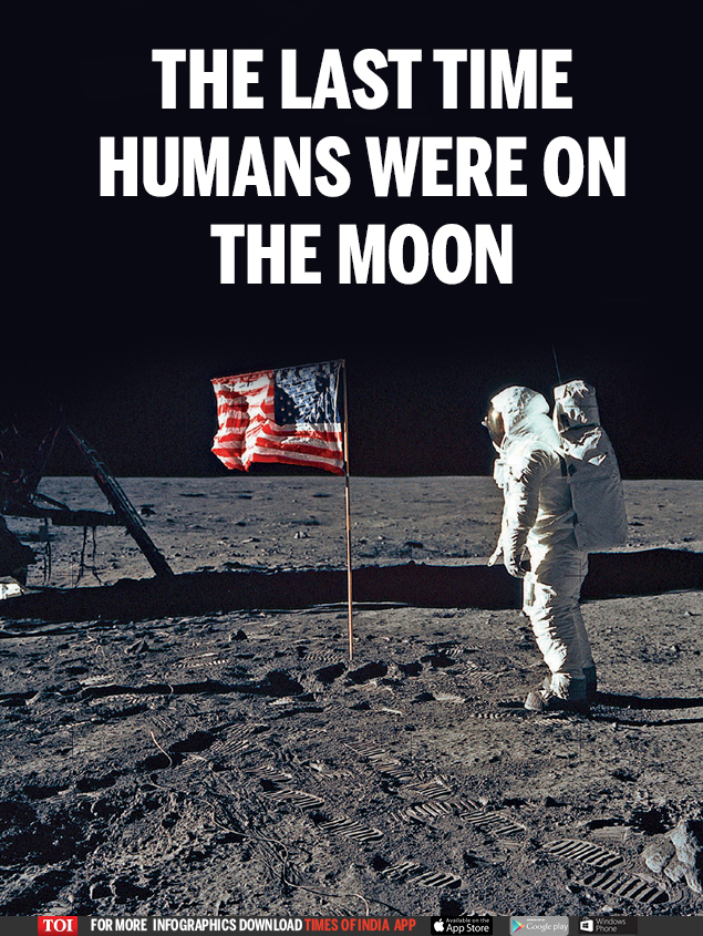 THE LAST TIME PEOPLE WERE ON THE MOON (1)