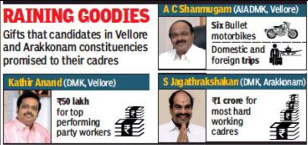 Rs 1 crore, foreign trip: Vote-linked bonus for Tamil Nadu party