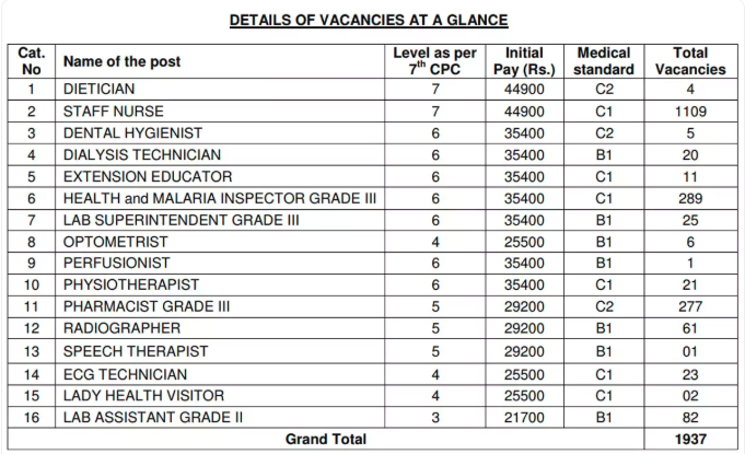 rrb vacancy