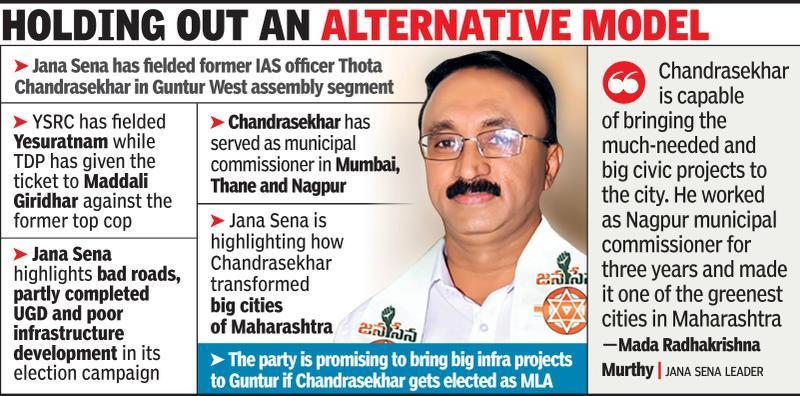 In Guntur, Jana Sena hoping to bank on unkempt infrastructure