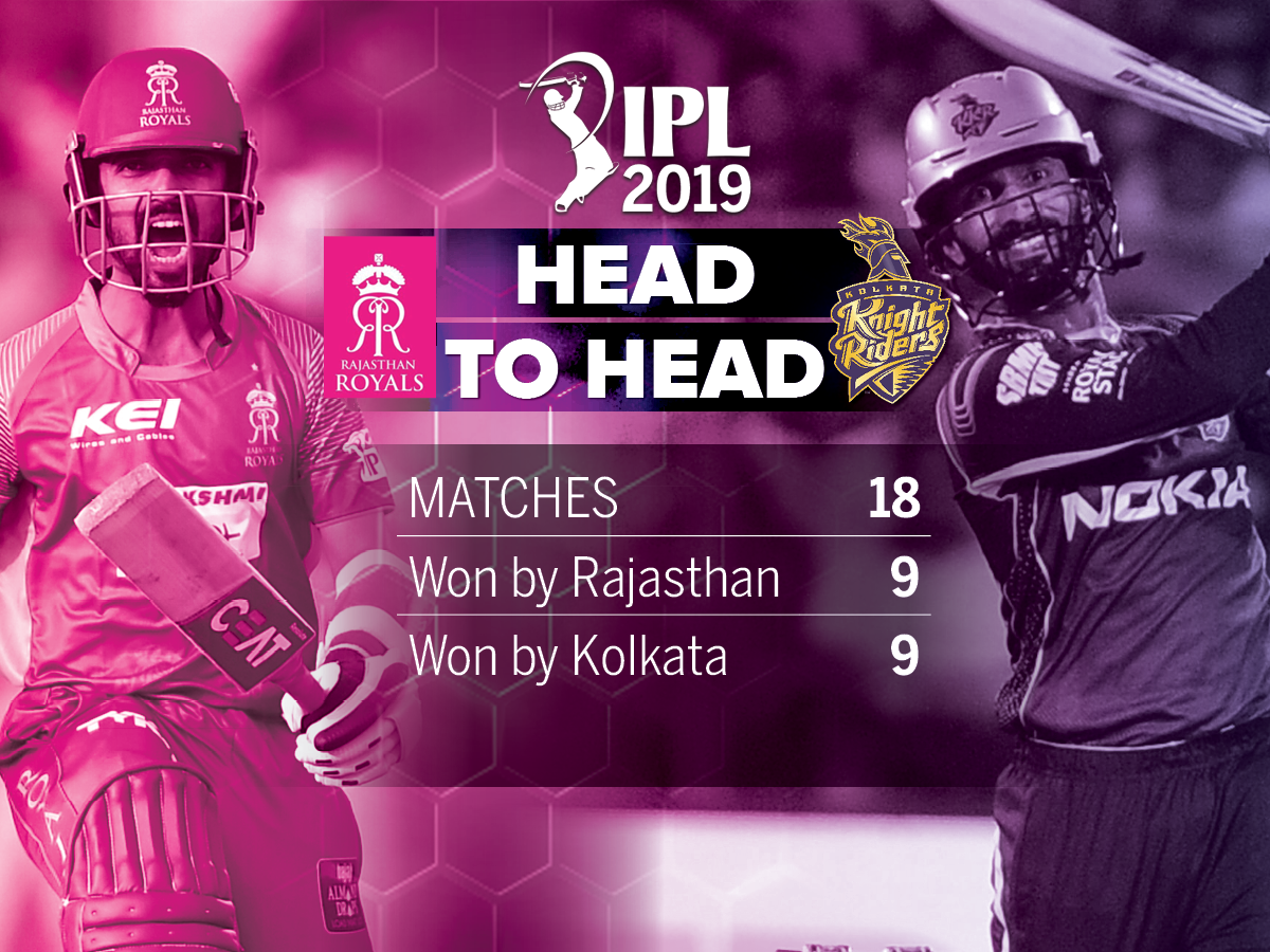 IPL-7 April Second Match Head to head