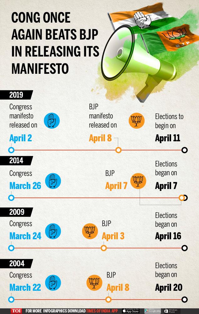 Cong Beats BJP In releasing manifesto (1)