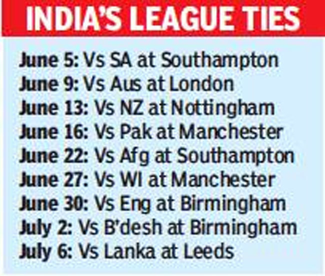 Pick the world cup fixtures 2019 india