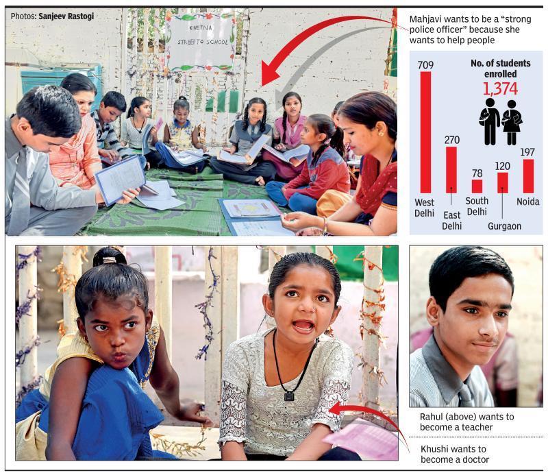 Poor strike it rich at schools away from school