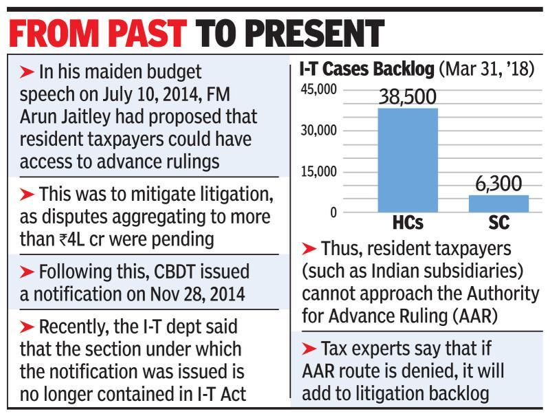 No advance ruling for subsidiaries in India?