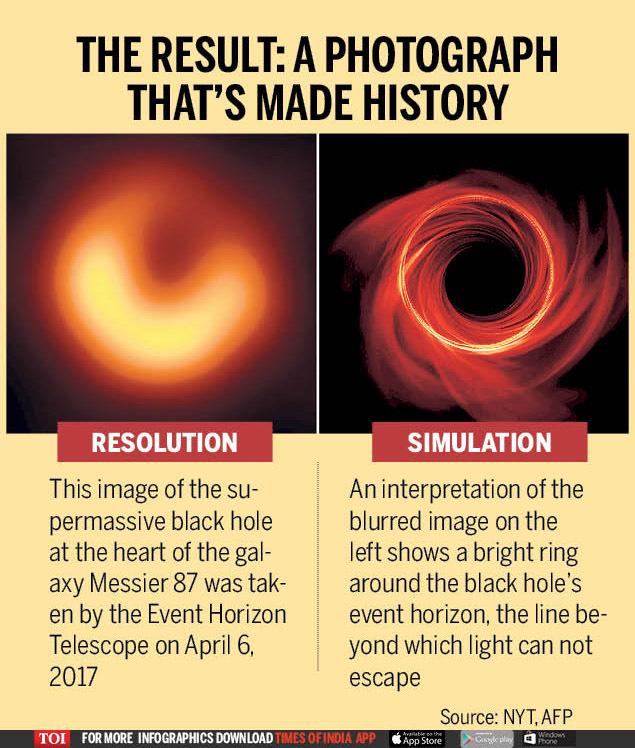 How we got the first-ever photograph of a black hole2 (1)