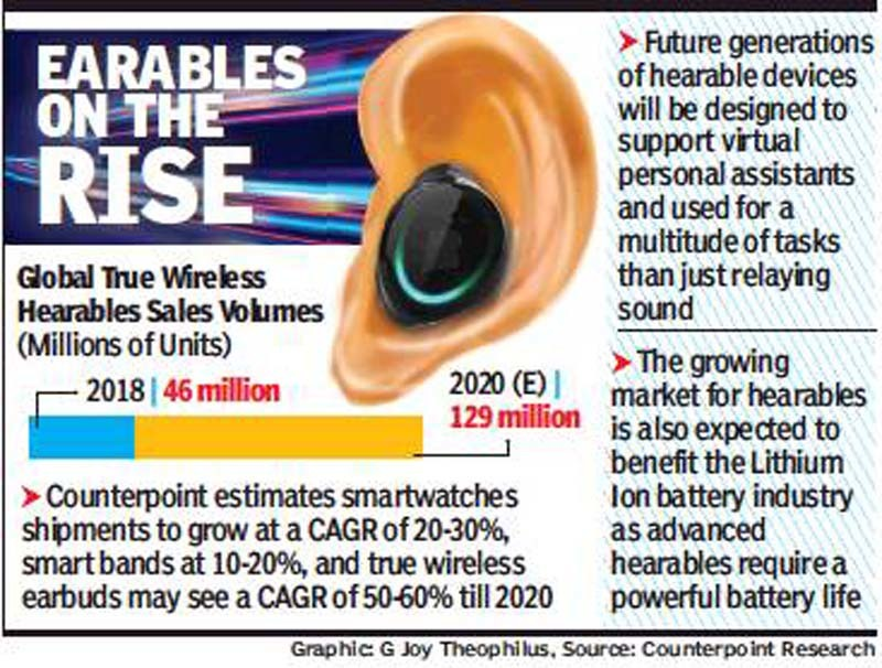 Hearables heat up wearable tech market - Times of India