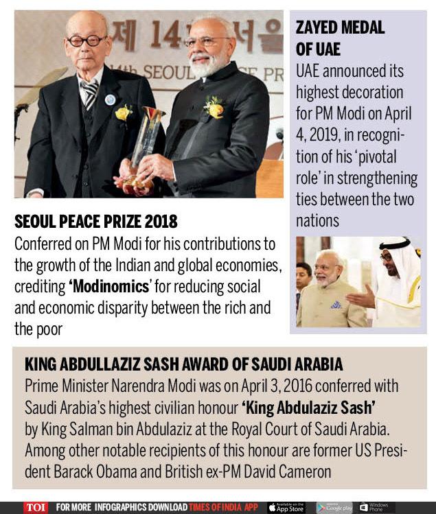 MAJOR INTERNATIONAL AWARDS CONFERRED ON PM NARENDRA MODI2