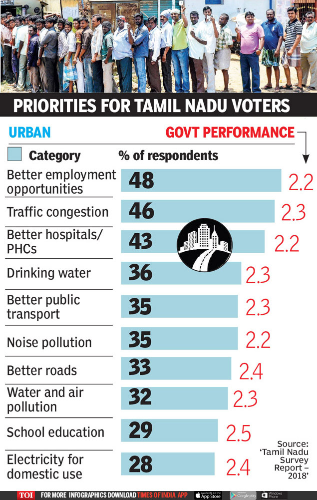 WHAT'S ON TN'S VOTERS MINDS_-2