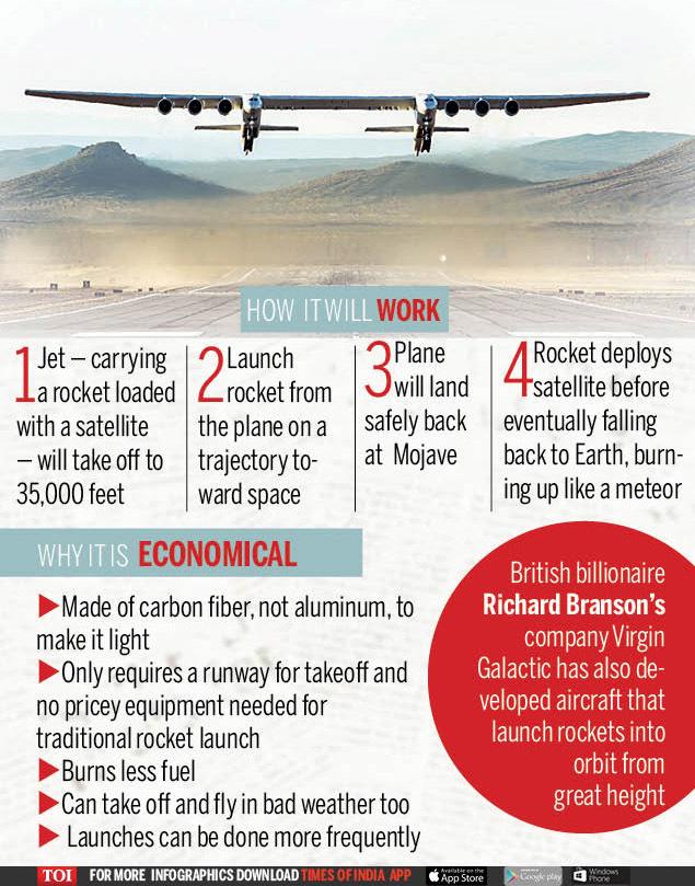 WORLD'S LARGEST PLANE TAKES FLIGHT2