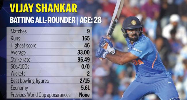 Vijay-Shankar